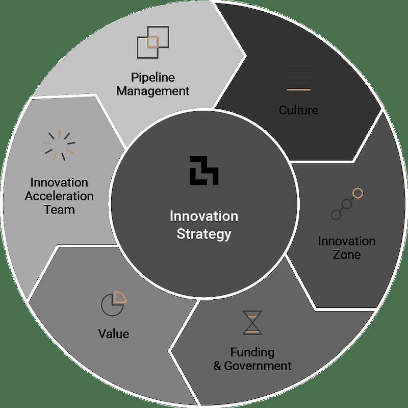 What visual metrics will do